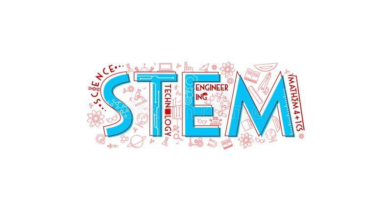 Stem science technology engineering mathematics illustration flat style vector stock illustration