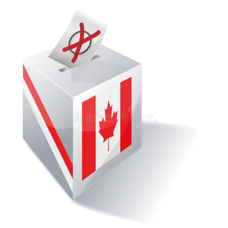 Stemdoos van Canada vector illustratie