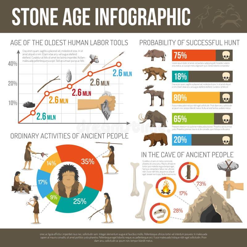 Stenen tijdperk Infographic royalty-vrije illustratie