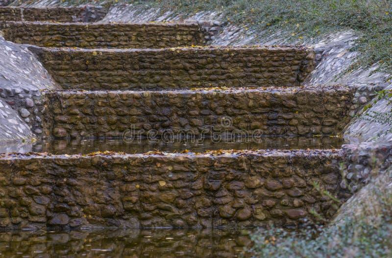 Stenkaskad av vatten arkivfoto