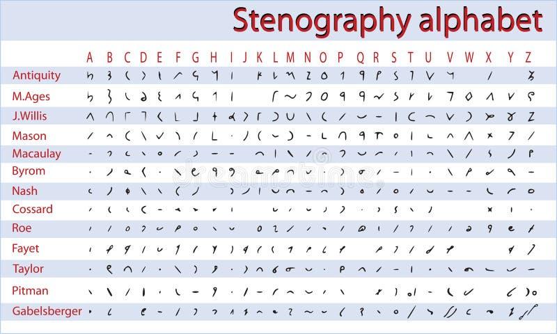 stenography стенографии алфавита иллюстрация штока