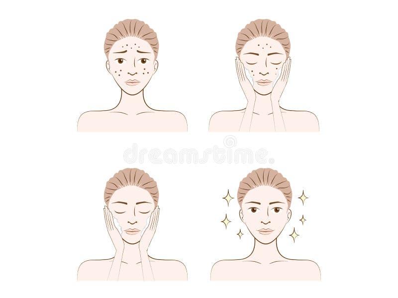 Step-Beauty-Skin-Acne stock illustration