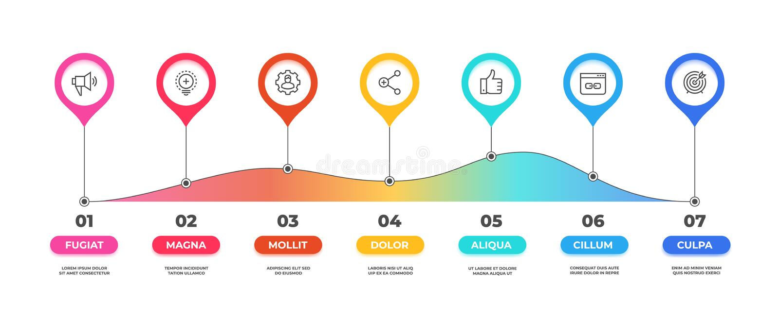 Step infographic. Option timeline diagram, business graphic chart, workflow presentation template. Vector 7 steps flow royalty free illustration