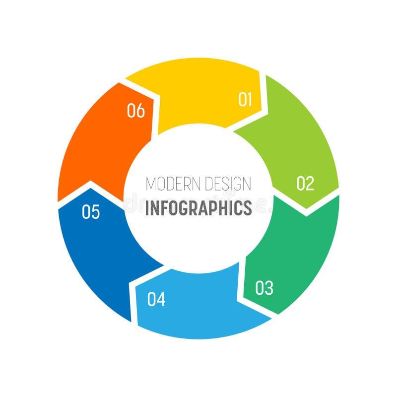 6step proces modern infographic diagram Grafiekmalplaatje van vier pijlen in de cirkel Bedrijfsconcept zes stappen of stock illustratie
