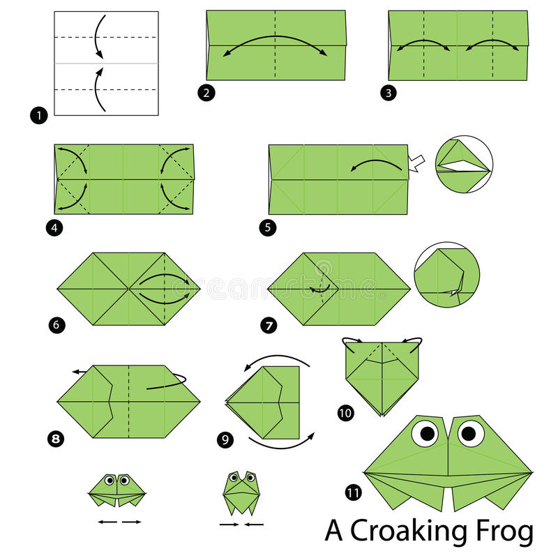 Step By Step Instructions How To Make Origami A Croaking Frog Stock