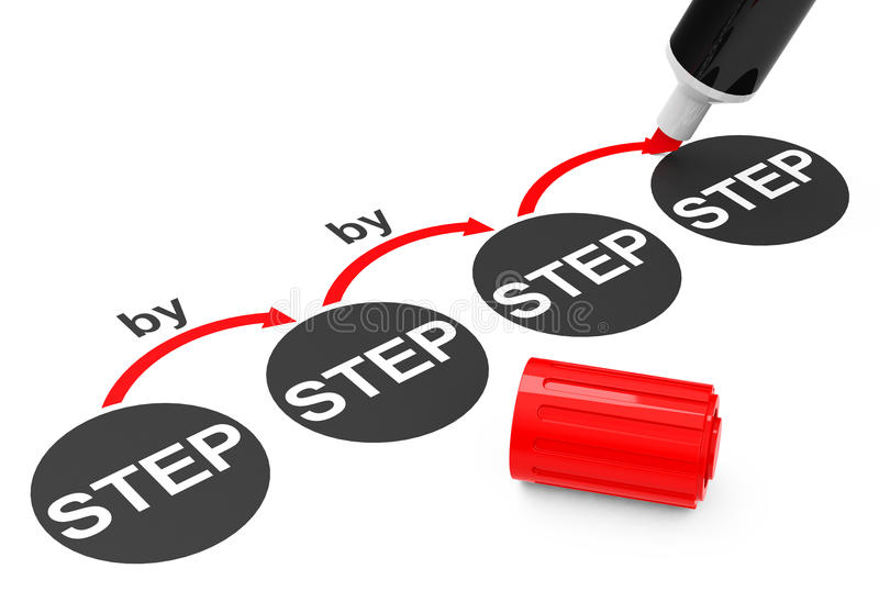 The step by step process stock illustration
