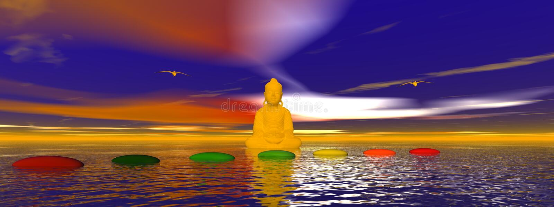 Steps chakra and buddha. Yellow vector illustration