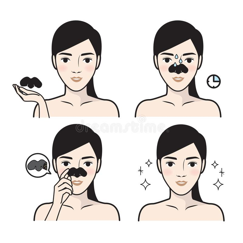 Steps how to facial care.Vector illustration royalty free illustration