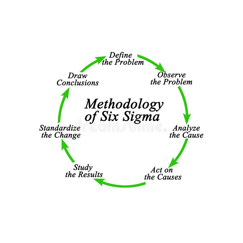 Sigma Six Stock Illustrations – 262 Sigma Six Stock