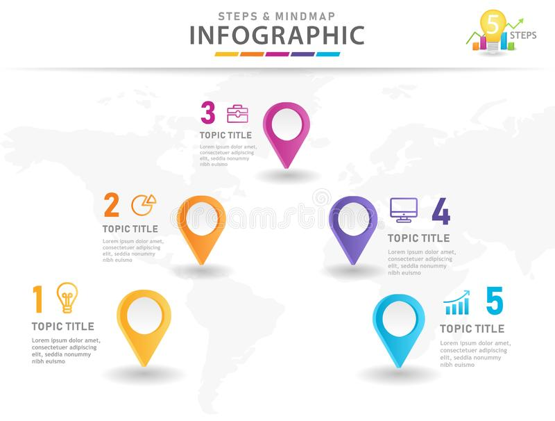 5 Steps Modern Mindmap diagram with location. Infographic template for business. 5 Steps Modern Mindmap diagram with location, presentation vector infographic stock illustration