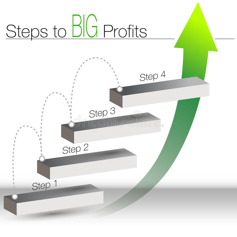 Free Steps To Big Profits Chart Stock Images - 26329834
