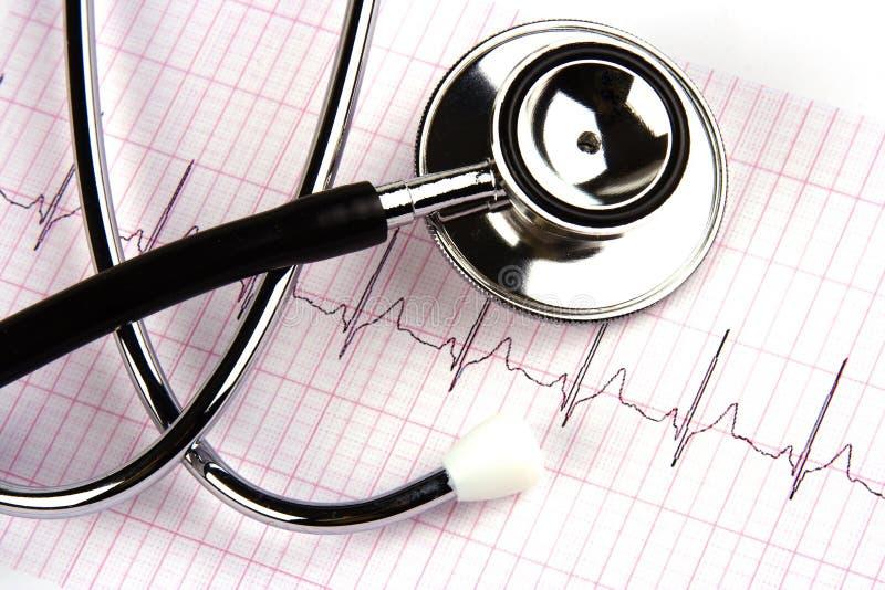 Stethoscoop over een Elektrocardiogram royalty-vrije stock fotografie