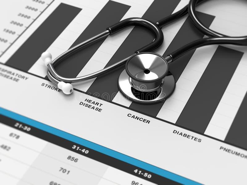 Stethoskop, Diagramm, Krankheiten, medizinisch, Gesundheitspflege lizenzfreie abbildung