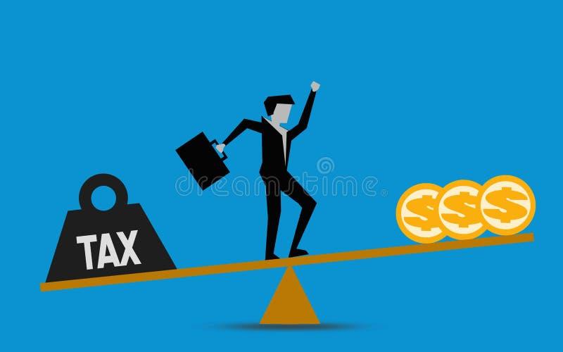 Steuer Auf Gewinn
