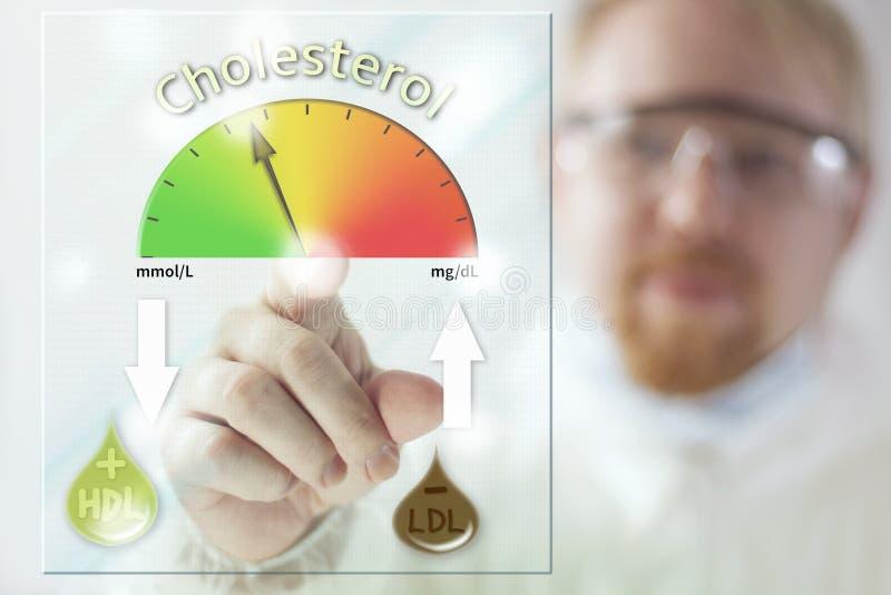 Steuern Sie Cholesterin lizenzfreies stockbild