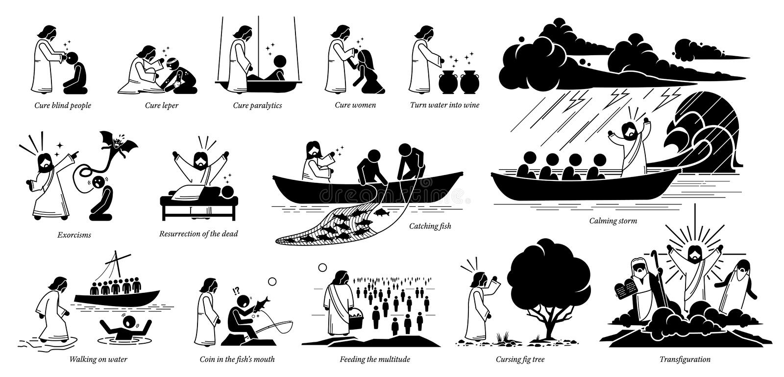 Miracles of Jesus Christ icons pictogram. Stick figure of Jesus Christ curing blind, woman, turning water to wine, exorcism, resurrection, catch fish, walking stock illustration