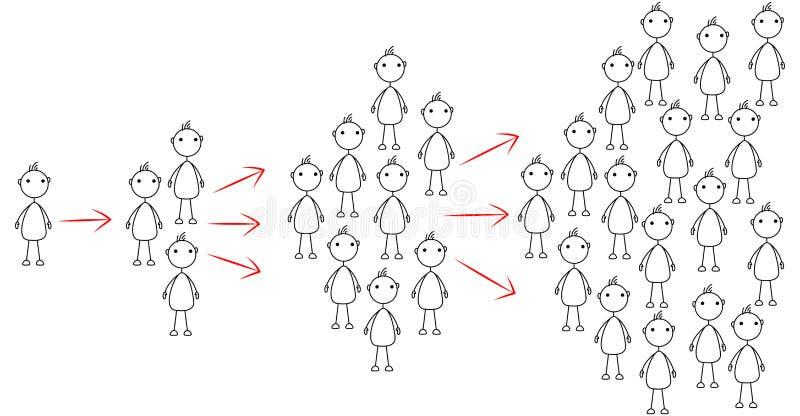 Stick figures viral marketing concept vector illustration