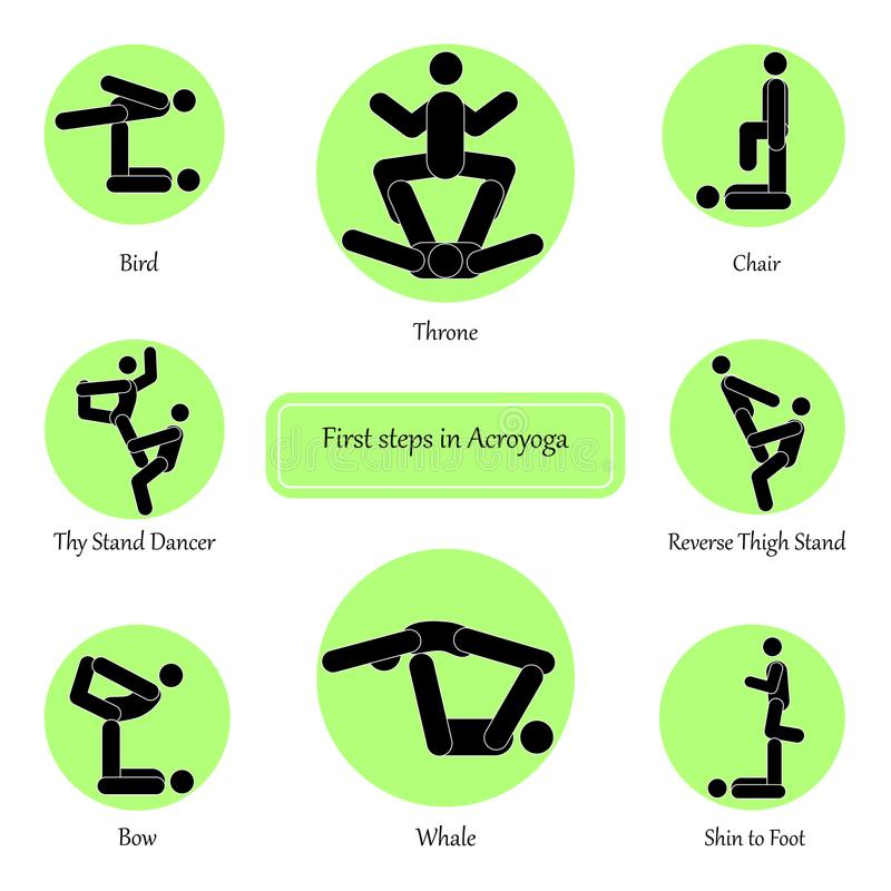 Stick Figures which illustrated first steps in Acroyoga royalty free stock images