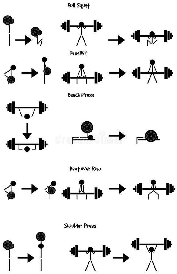 Stickman重量训练象传染媒介集合 向量例证