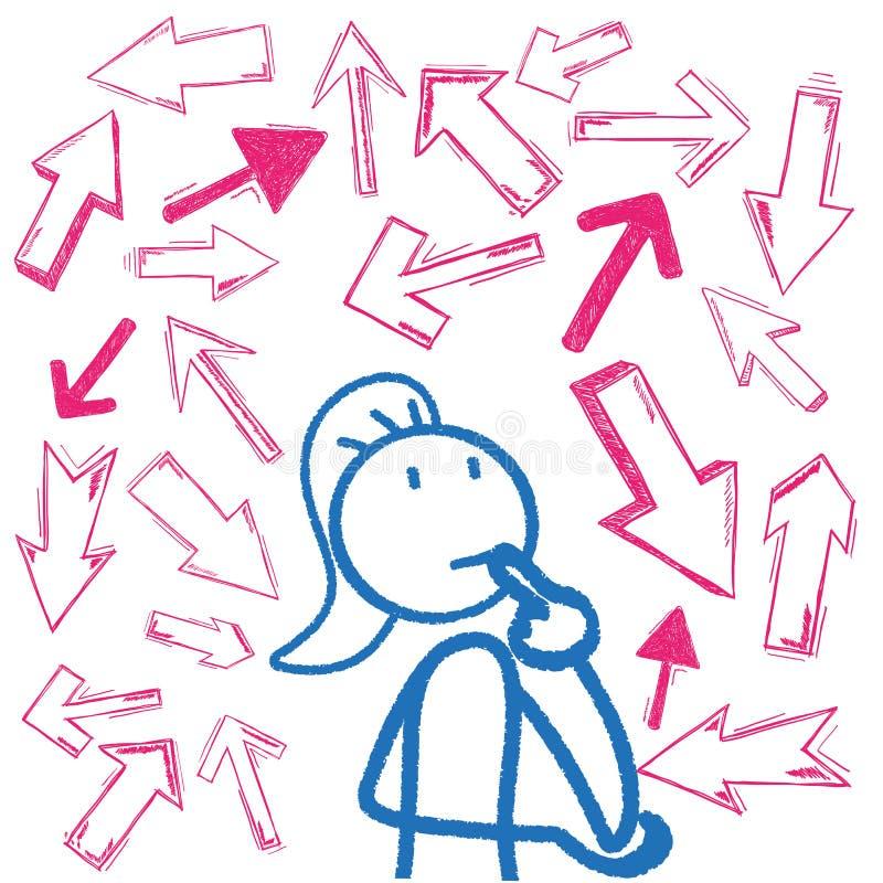 Stickwoman tänkande pilar stock illustrationer