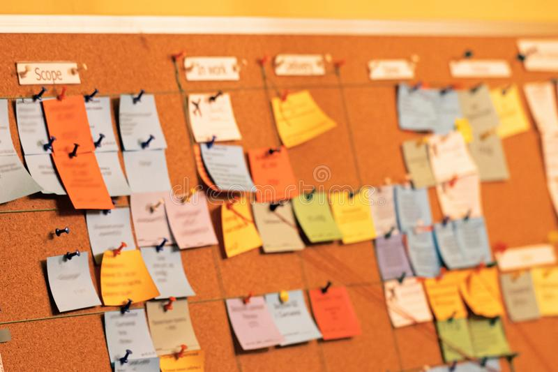 Sticky note to scrum board. Tasks board use in agile methodology, project management during their software development. Sticky note to scrum tasks board. Task royalty free stock photo