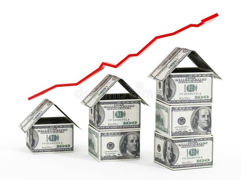Stigande röd pil ovanför dollar formade hus royaltyfri illustrationer