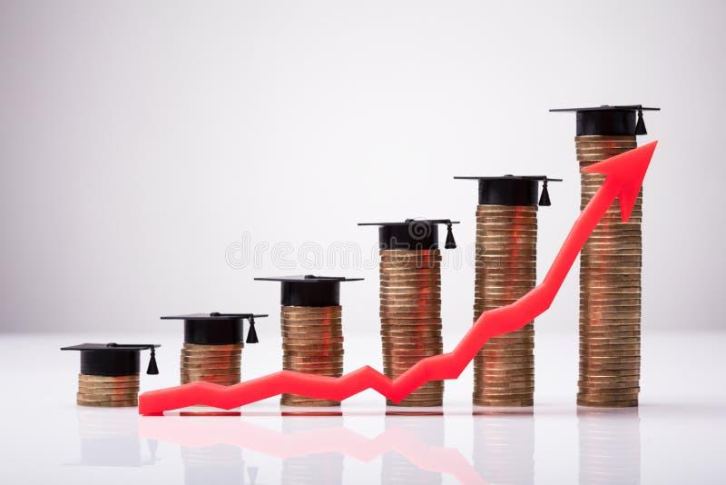 Stijgende Rode Pijl in Front Of Coins With Graduation-Hoed stock fotografie