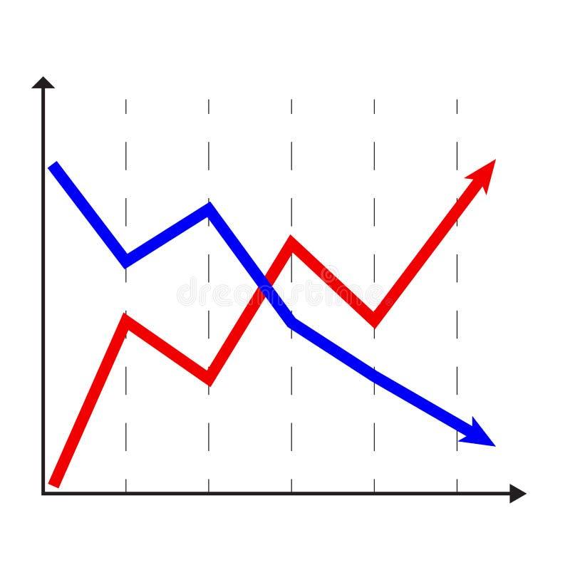 Stijging en dalingsgrafiek vector illustratie