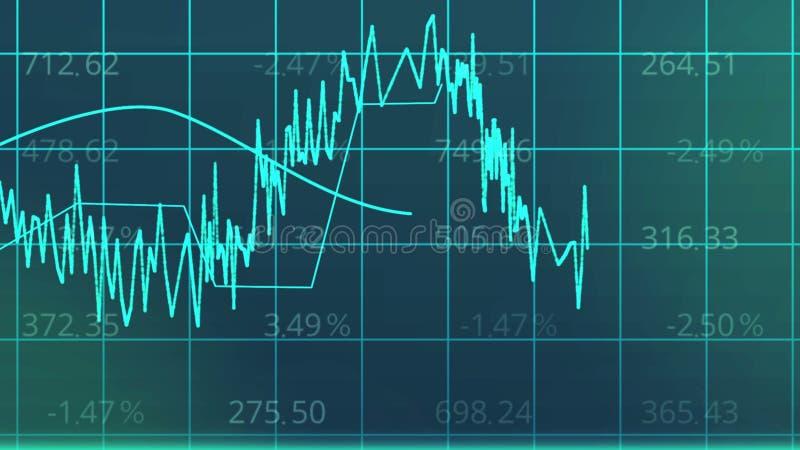 Stijging en dalingskrommen op elektronisch diagram, statistische analysepresentatie stock afbeeldingen