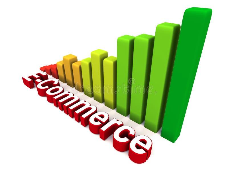 Stijging van elektronische handel royalty-vrije illustratie
