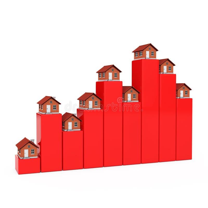 Stijging van Prijzen voor Real Estate-Concept Huizen over Grafiek 3 vector illustratie