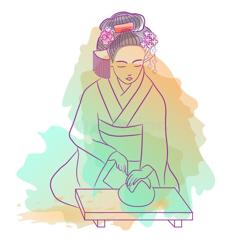 Stijl van de de vrouwenwaterverf van geishaJapan de klassieke Japanse van tekening De geisha maakt een thee stock foto