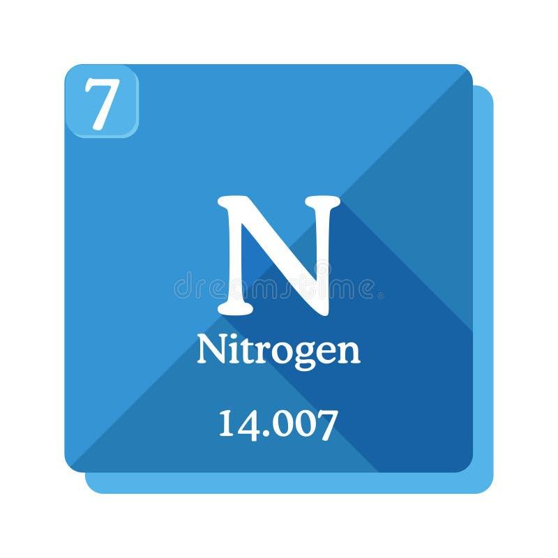 Stikstof chemisch element Periodieke Lijst van de Elementen stock illustratie