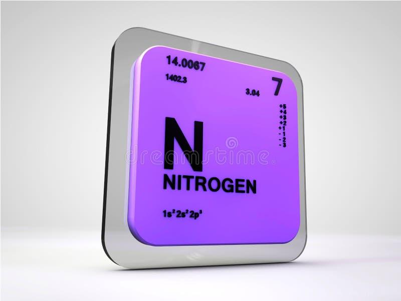 Stikstof - H - chemische elementen periodieke lijst royalty-vrije illustratie
