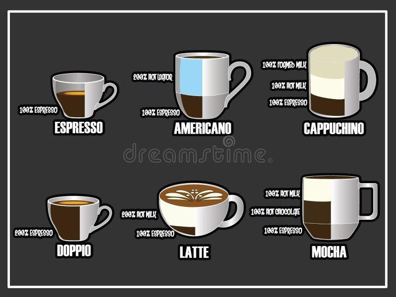 Stil för kopp för blandad symbol för kaffe kluven på svart tavla stock illustrationer