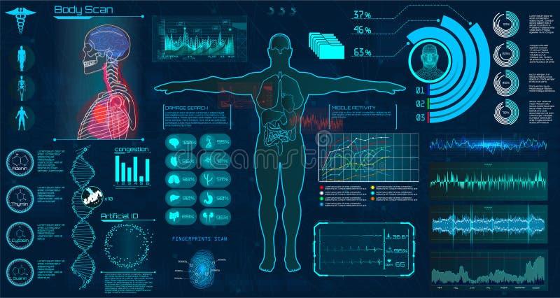 Stile moderno di HUD dell'esame medico illustrazione di stock