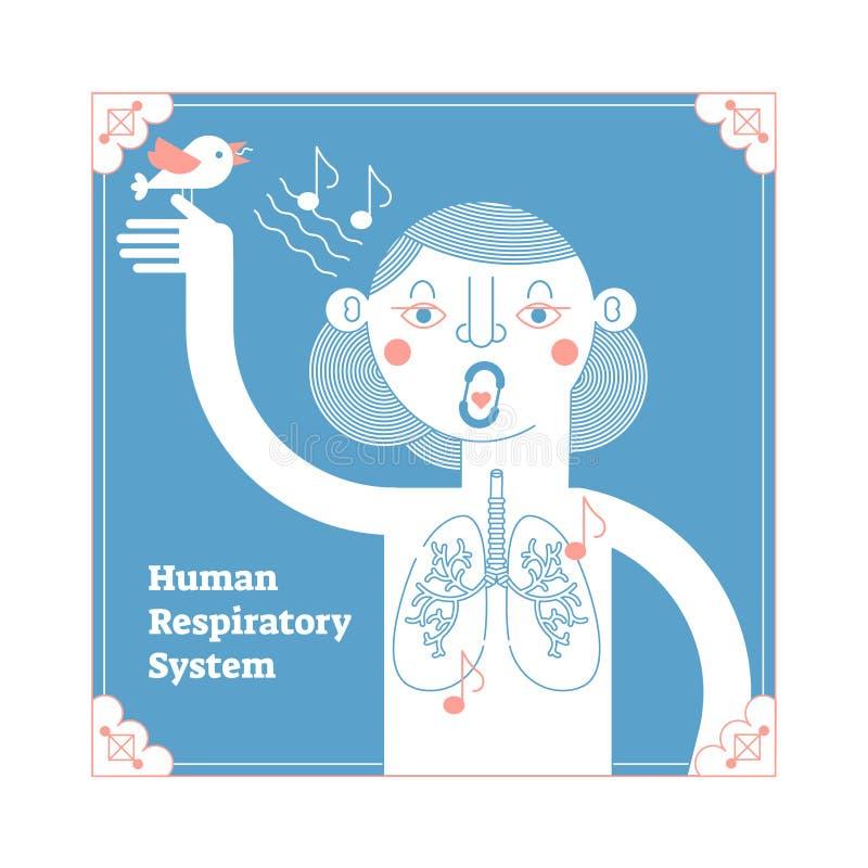 Stiliserat mänskligt respiratoriskt system, anatomisk vektorillustration, begreppsmässig dekorativ stilaffisch med lungatvärsnitt vektor illustrationer
