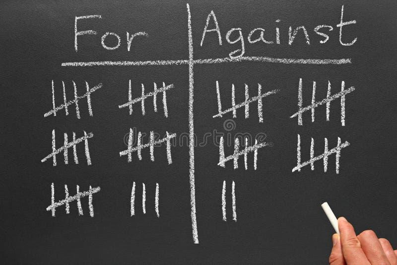 Stimmen für und gegen ein eine Tafel. lizenzfreie stockfotos