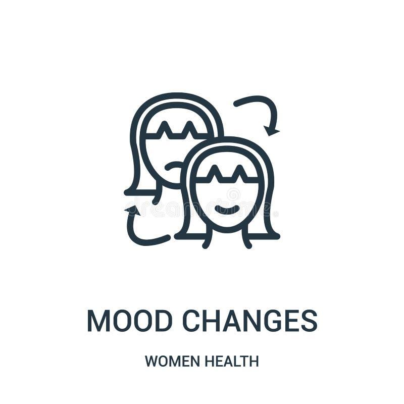 Stimmung ändert Ikonenvektor von der Frauengesundheitssammlung Dünne Linie Stimmungsänderungsentwurfsikonen-Vektorillustration lizenzfreie abbildung