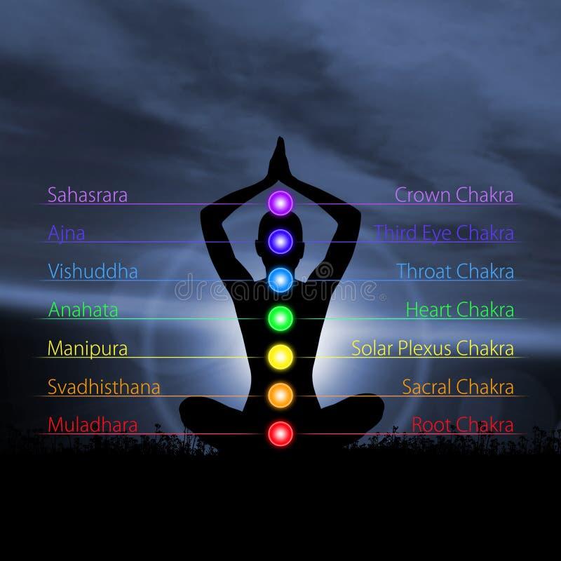 Stjärn- meditation Kontur av en kvinna som gör yogaövning vektor illustrationer