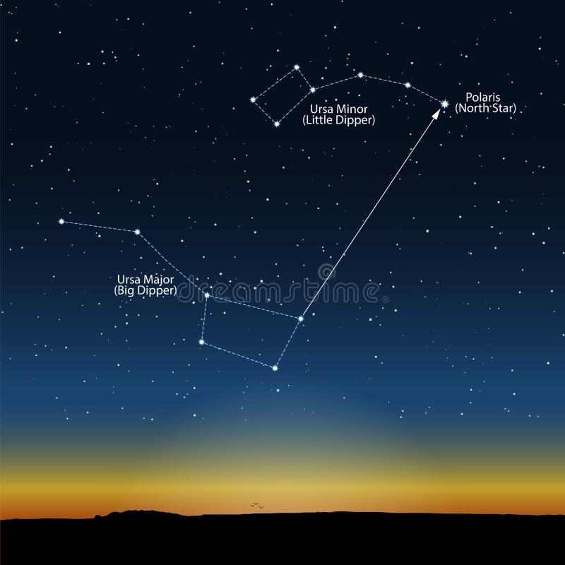 Stjärnklar himmel för afton med konstellationen av Ursa Major och Ursa royaltyfri illustrationer