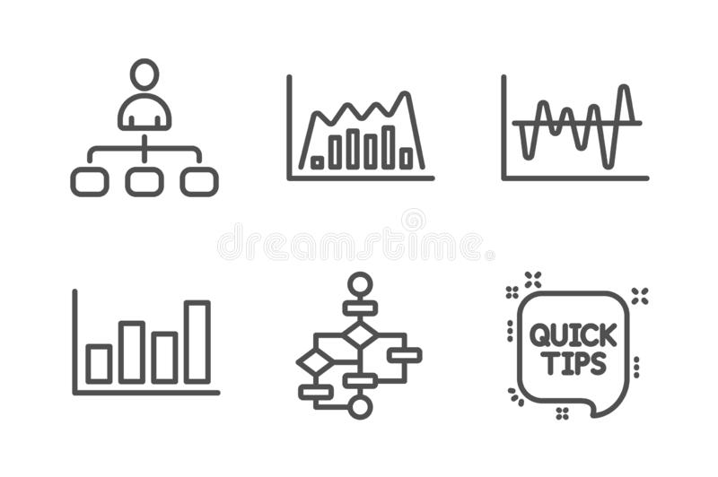 Stock analysis, Management and Block diagram icons set. Report diagram, Infographic graph and Quick tips signs. Vector. Stock analysis, Management and Block stock illustration