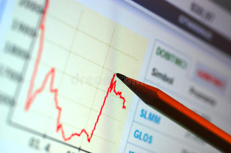 Stock chart. Pencil pointing at the stock chart on monitor stock photos