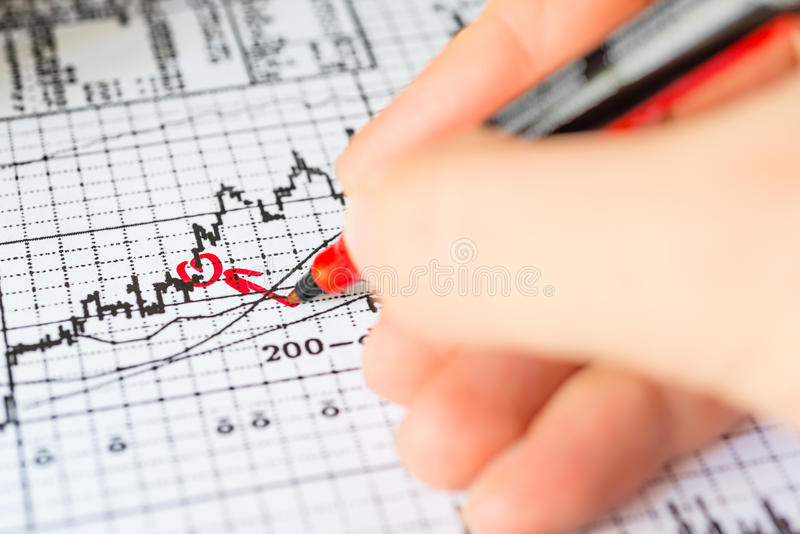 Stock Chart Analysis. Analysis of the market data and write them by marker stock images