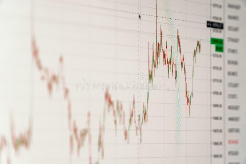 bitcoin árdiagram érmealap kereskedés kezdőknek