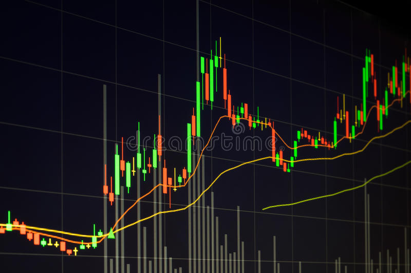Stock chart on lcd monitor. Stock chart shoot from lcd monitor stock photography