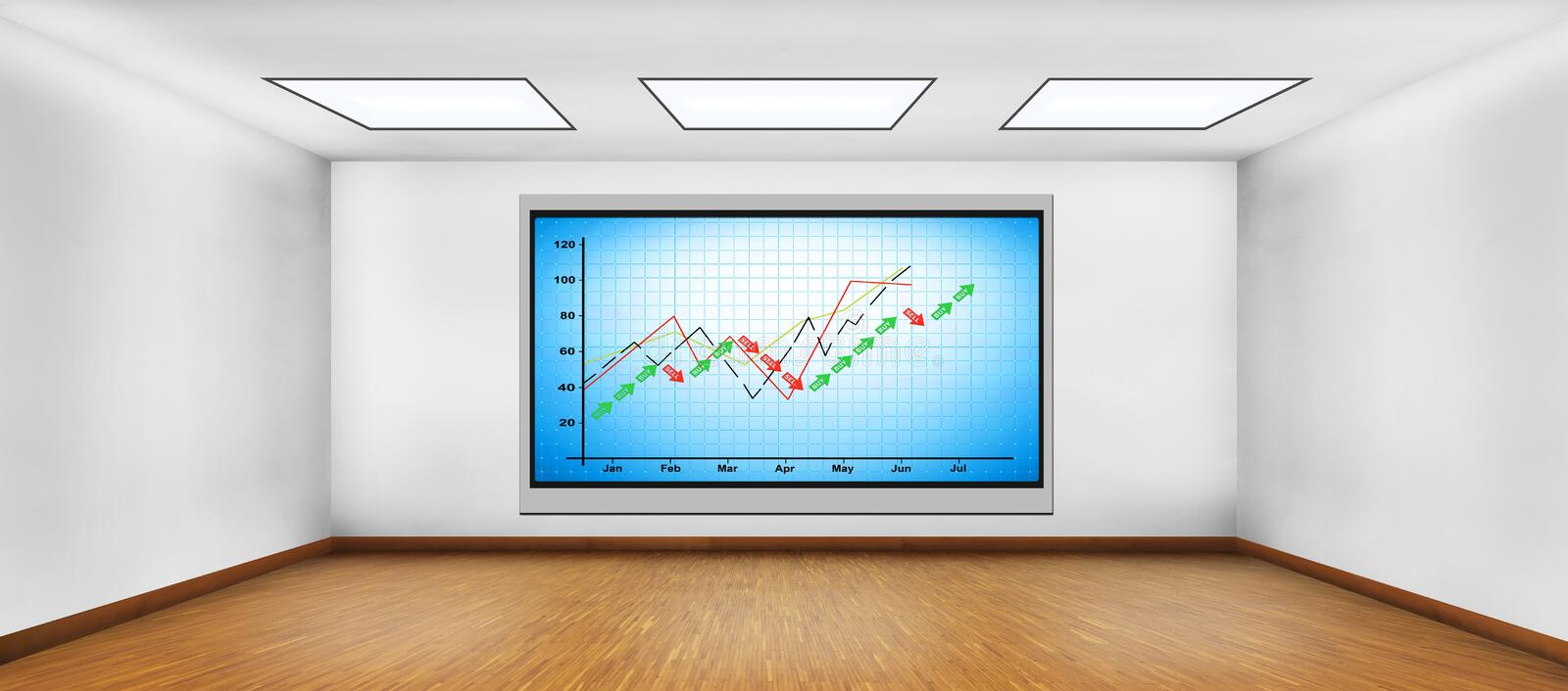 Stock chart. Plasma tv on wall with stock chart royalty free stock images