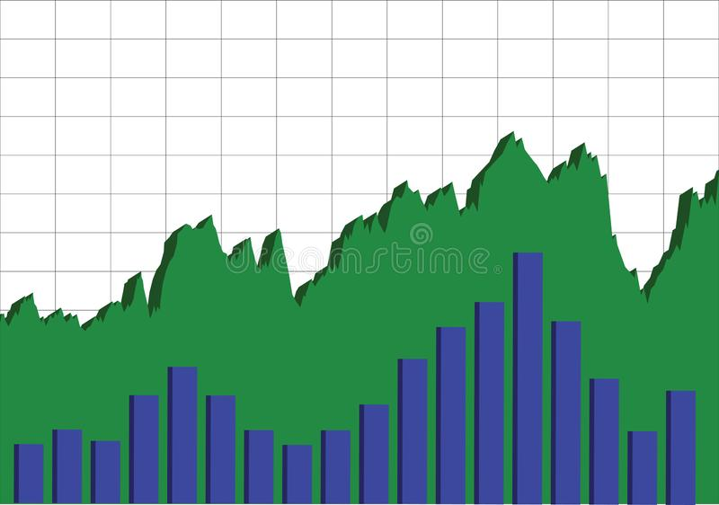 Stock Chart. A stock chart in green on a grid, with volume bars in blue royalty free illustration