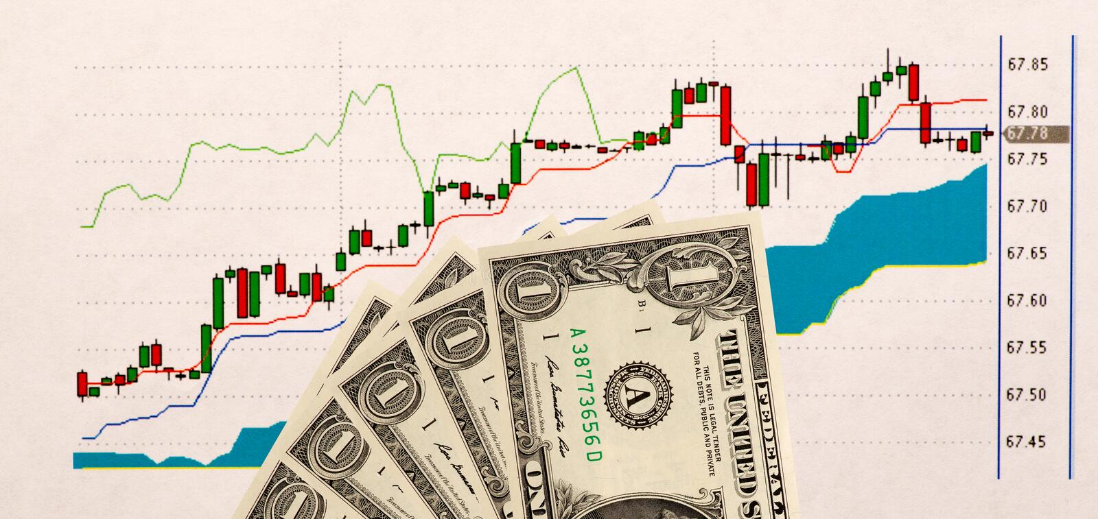 Stock chart and US money as background. view from above.  stock image