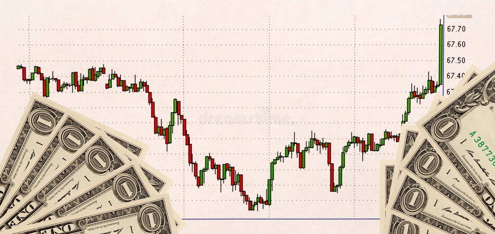 Stock chart and US money as background. view from above.  royalty free stock photography